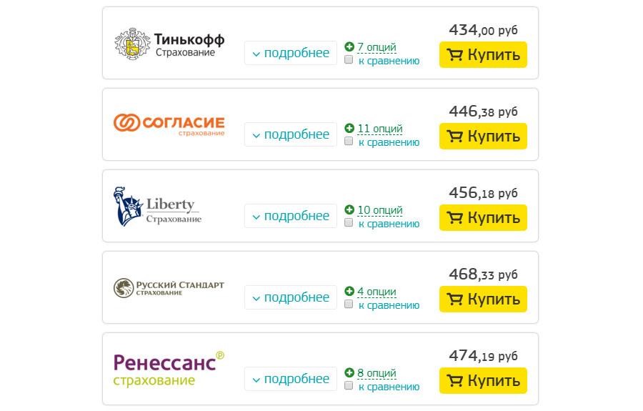 Цены на страховку для путешественников в Грецию