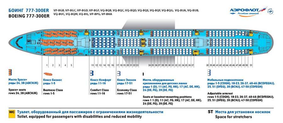 Схема салона Боинг 777-300 Аэрофлот