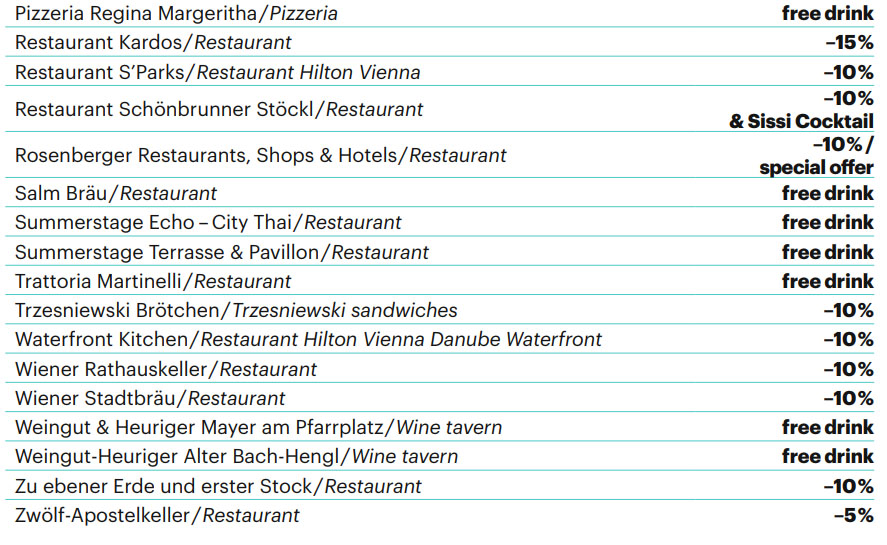 Размеры скидок к ресторанах Вены