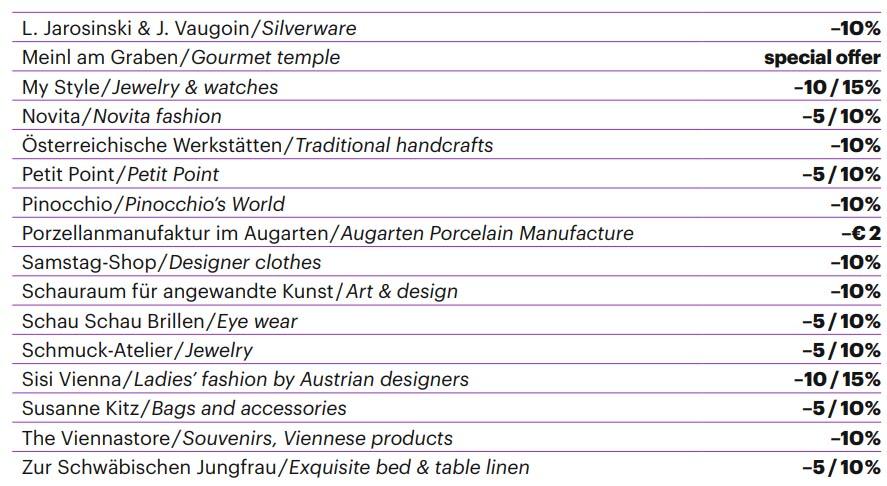Магазины и скидки в Вене