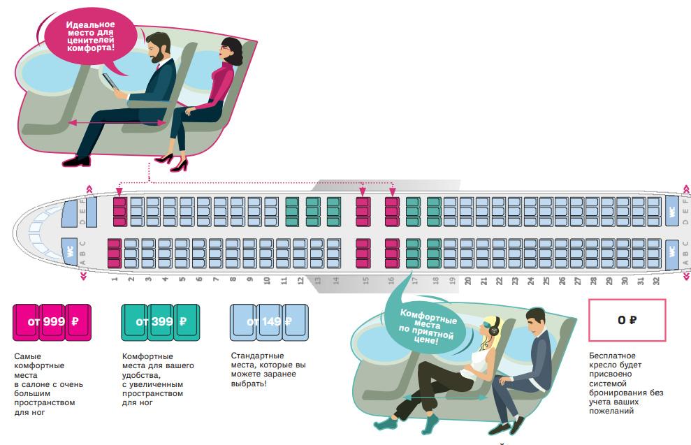 Схема мест в салоне самолета Победы