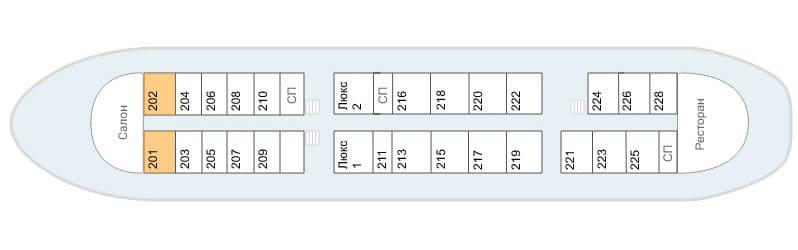 Схема верхней палубы